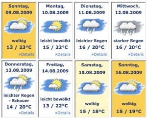 HAR weather by wetter.com